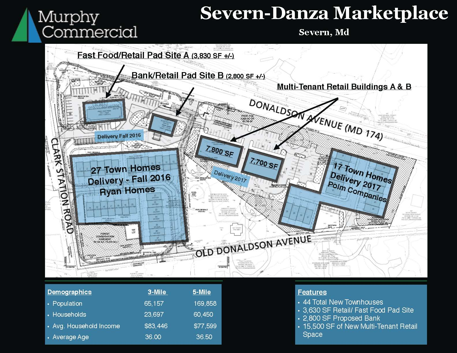 Severn-Danza Marketplace